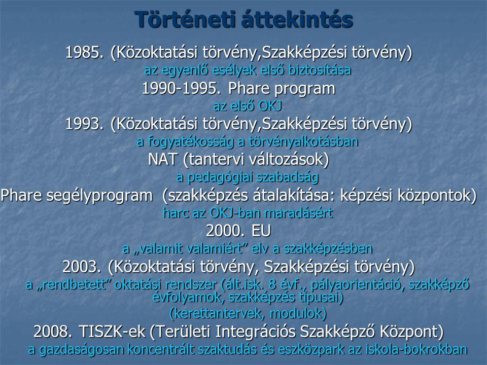 Történeti áttekintés 1985.