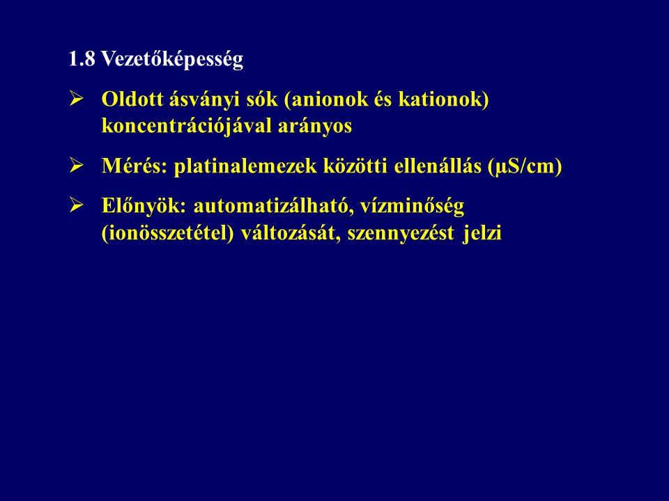 1.8 Vezetőképesség  Oldott ásványi sók (anionok és kationok) koncentrációjával arányos  Mérés: platinalemezek közötti ellenállás (µS/cm)  Előnyök: