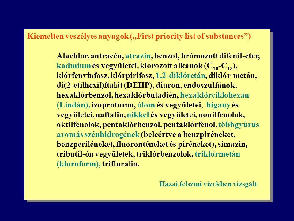"""Kiemelten veszélyes anyagok (""""First priority list of substances"""") Alachlor, antracén, atrazin, benzol, brómozott difenil-éter, kadmium és vegyületei,"""