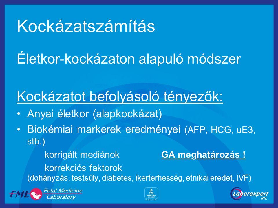Kockázatszámítás Életkor-kockázaton alapuló módszer Kockázatot befolyásoló tényezők: Anyai életkor (alapkockázat) Biokémiai markerek eredményei (AFP,