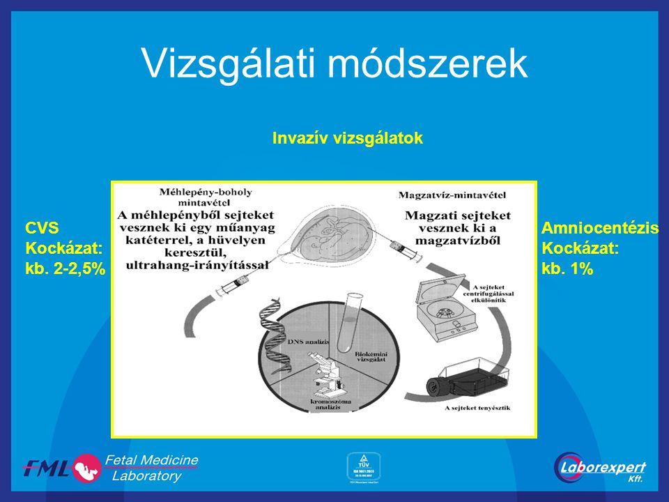 Nem invazív vizsgálatok Ultrahang vizsgálat: nyaki redő (orrcsont hiánya, stb.) Biokémiai vizsgálat: anyai szérum biokémiai markerei AFP, hCG, szabad ß-hCG, uE3, PAPP-A, inhibin-A