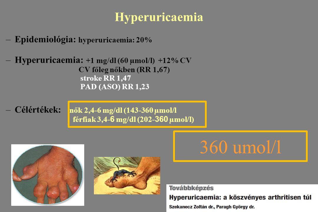 Hyperuricaemia –Epidemiológia: hyperuricaemia: 20% –Hyperuricaemia: +1 mg/dl (60 µmol/l) +12% CV CV főleg nőkben (RR 1,67) stroke RR 1,47 PAD (ASO) RR