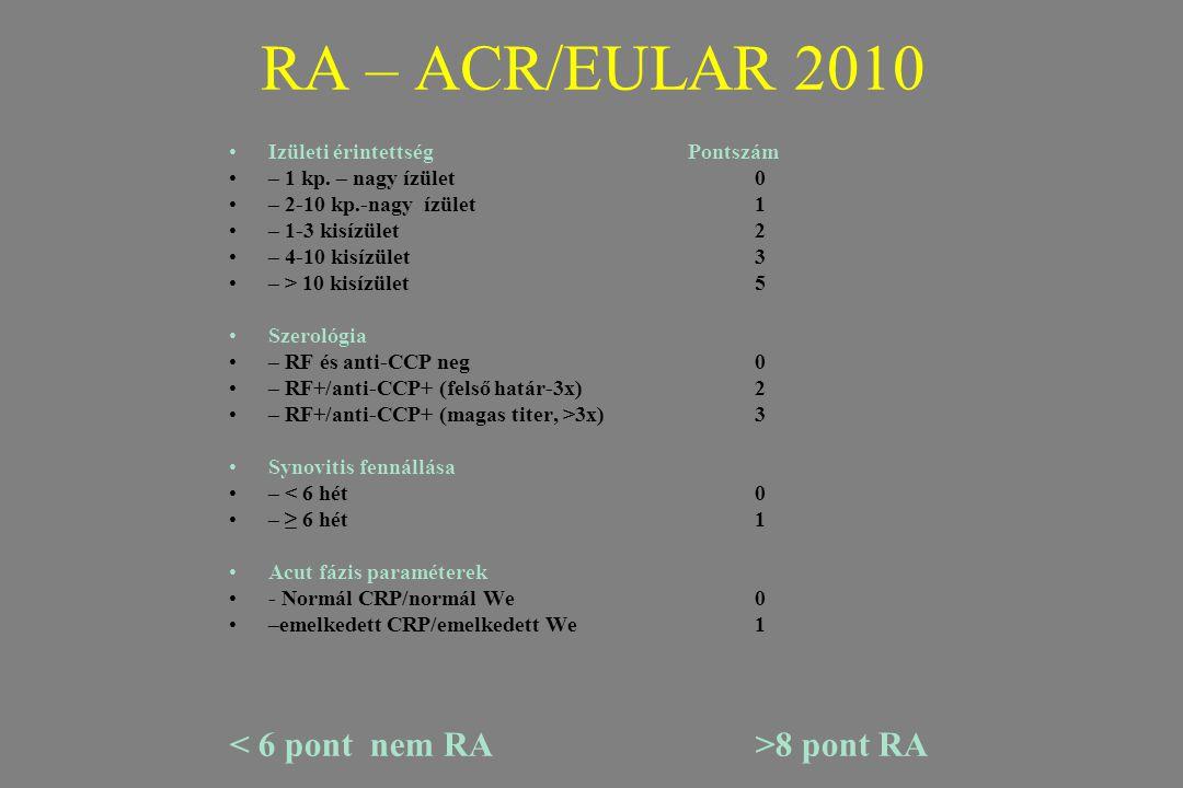 RA – ACR/EULAR 2010 Izületi érintettség Pontszám – 1 kp. – nagy ízület0 – 2-10 kp.-nagy ízület1 – 1-3 kisízület2 – 4-10 kisízület3 – > 10 kisízület5 S