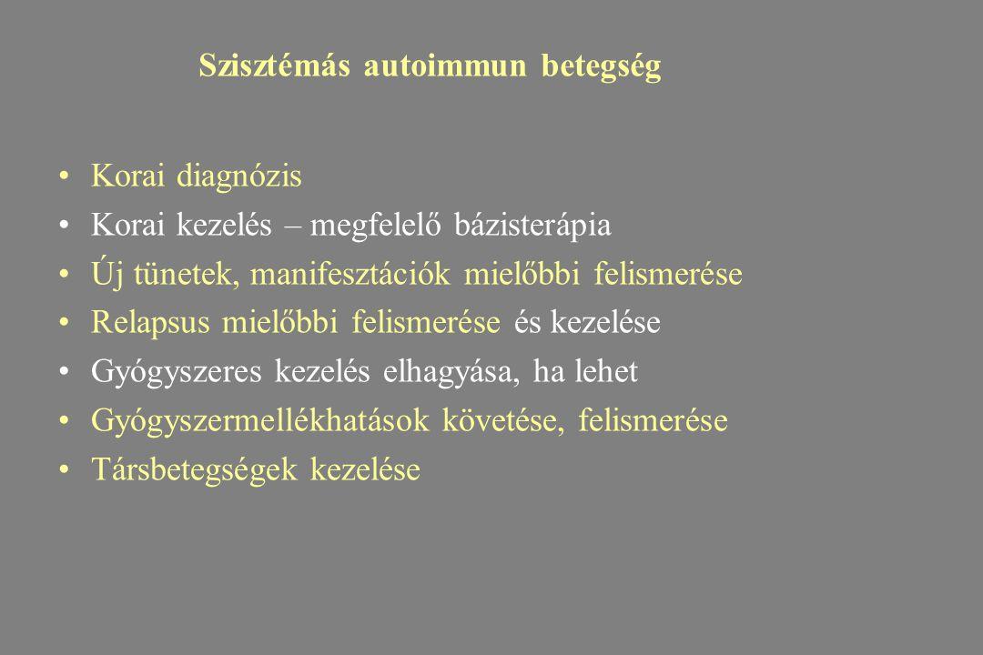 Korai diagnózis Korai kezelés – megfelelő bázisterápia Új tünetek, manifesztációk mielőbbi felismerése Relapsus mielőbbi felismerése és kezelése Gyógy