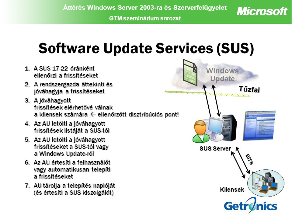 Áttérés Windows Server 2003-ra és Szerverfelügyelet GTM szeminárium sorozat Áttérés Windows Server 2003-ra és Szerverfelügyelet GTM szeminárium sorozat Áttérés Windows Server 2003-ra és Szerverfelügyelet GTM szeminárium sorozat Rapid Deployment eXperience (RDX) Alkalmazott eszközök (ízelítő) –Active Directory –Application Compatibility Toolkit –SMS 2003 (OS Deployment Feature Pack, WIM) –User State Migration Tool –SQL 2000 –Microsoft Operations Manager 2005 –Biztalk Server 2004 –Zero Touch Provisioning –RIS –Virtual PC 2004 –Getronics System Analyzer –Getronics eDeploy