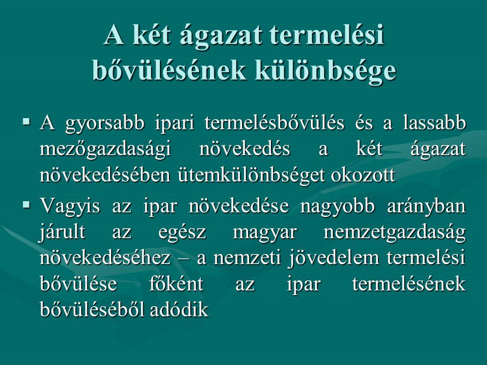 A két ágazat termelési bővülésének különbsége  A gyorsabb ipari termelésbővülés és a lassabb mezőgazdasági növekedés a két ágazat növekedésében ütemkülönbséget okozott  Vagyis az ipar növekedése nagyobb arányban járult az egész magyar nemzetgazdaság növekedéséhez – a nemzeti jövedelem termelési bővülése főként az ipar termelésének bővüléséből adódik