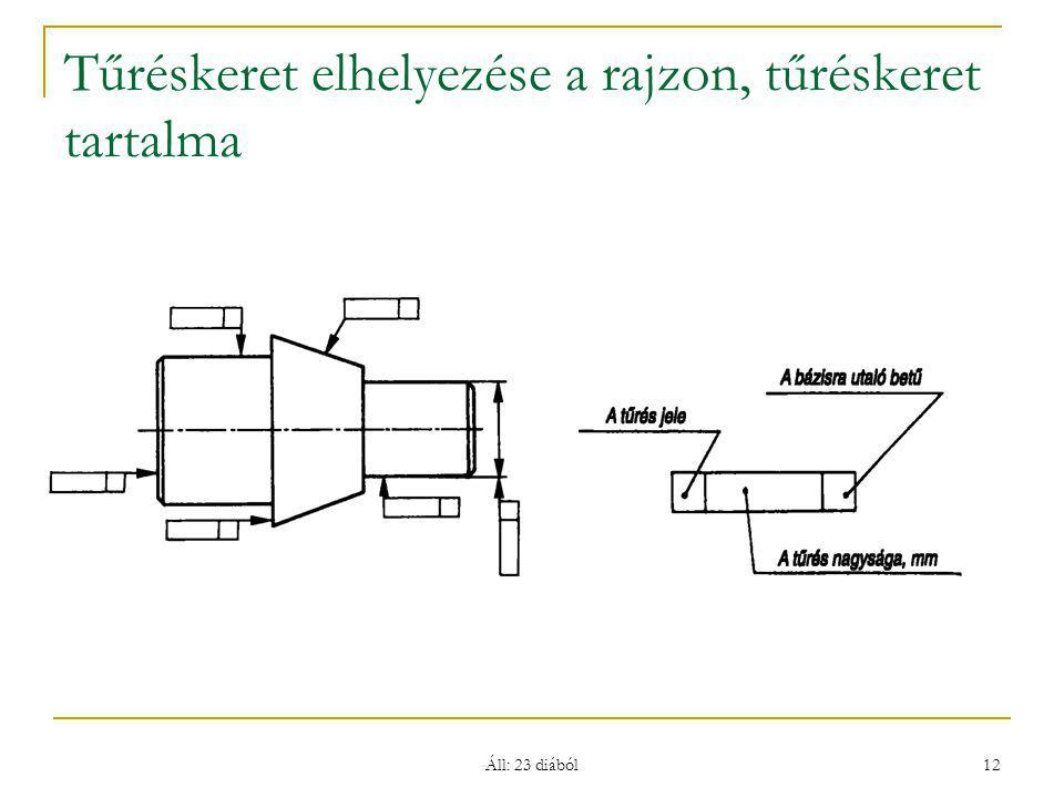 Áll: 23 diából 12 Tűréskeret elhelyezése a rajzon, tűréskeret tartalma