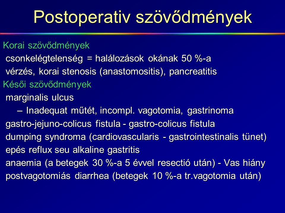 Postoperativ szövődmények Korai szövődmények csonkelégtelenség = halálozások okának 50 %-a csonkelégtelenség = halálozások okának 50 %-a vérzés, korai