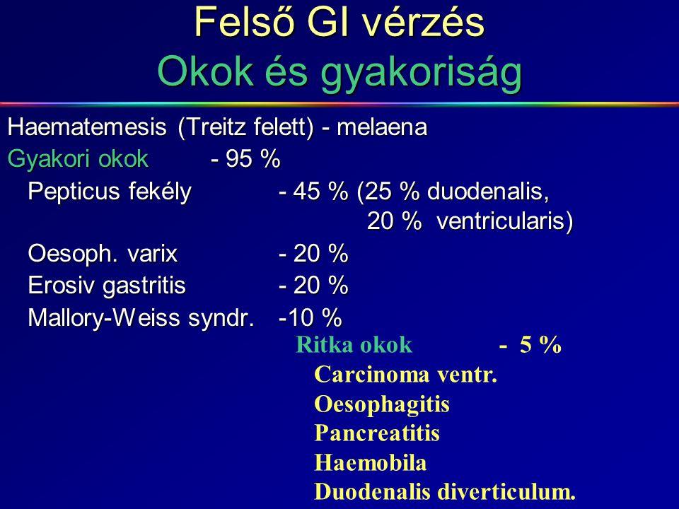 Felső GI vérzés Okok és gyakoriság Haematemesis (Treitz felett) - melaena Gyakori okok- 95 % Pepticus fekély- 45 % (25 % duodenalis, 20 % ventriculari