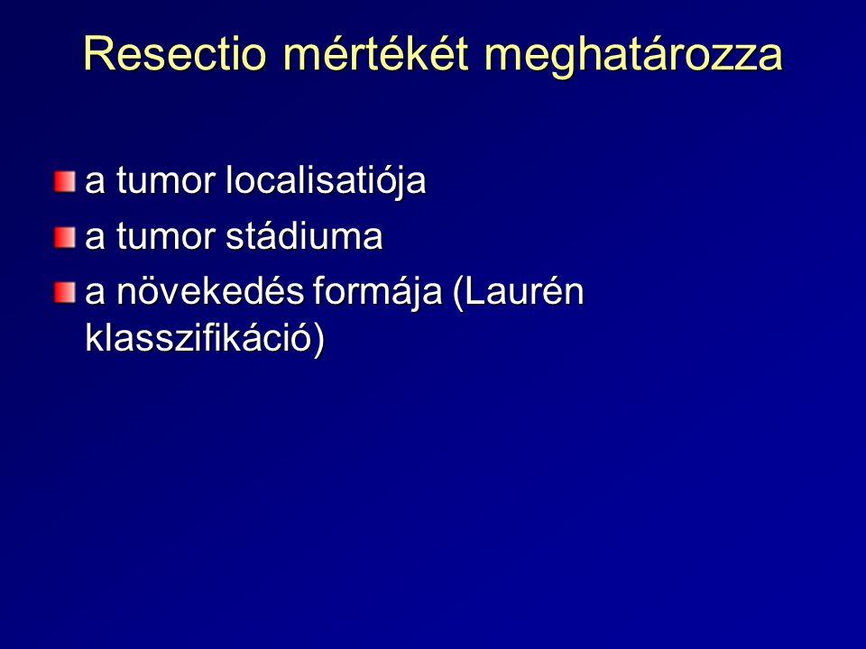 Resectio mértékét meghatározza a tumor localisatiója a tumor stádiuma a növekedés formája (Laurén klasszifikáció)