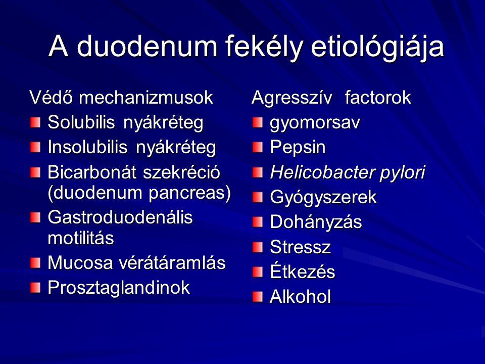 Pathogeneticus faktorok melyek elősegítik a gastroduodenális fekély kialakulását Nyombél fekély Megnövekedett maximalis savtermelés Megnövekedett alap savtermelés Nagyobb számú parietális sejt tömeg Megnövekedett parietális sejt sensitivitás Elhúzódó savtermelés Elhúzódó gyomor ürülés Abnormis duodenum nyálkahártya védelem Gyomorfekély Nem norm.