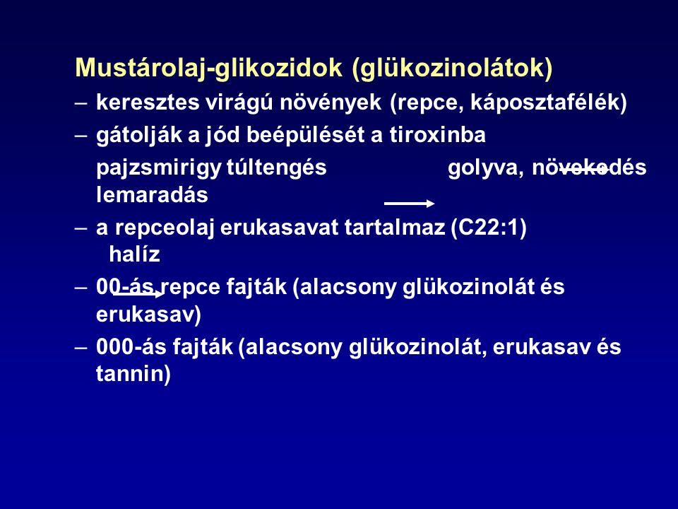 Mustárolaj-glikozidok (glükozinolátok) –keresztes virágú növények (repce, káposztafélék) –gátolják a jód beépülését a tiroxinba pajzsmirigy túltengés