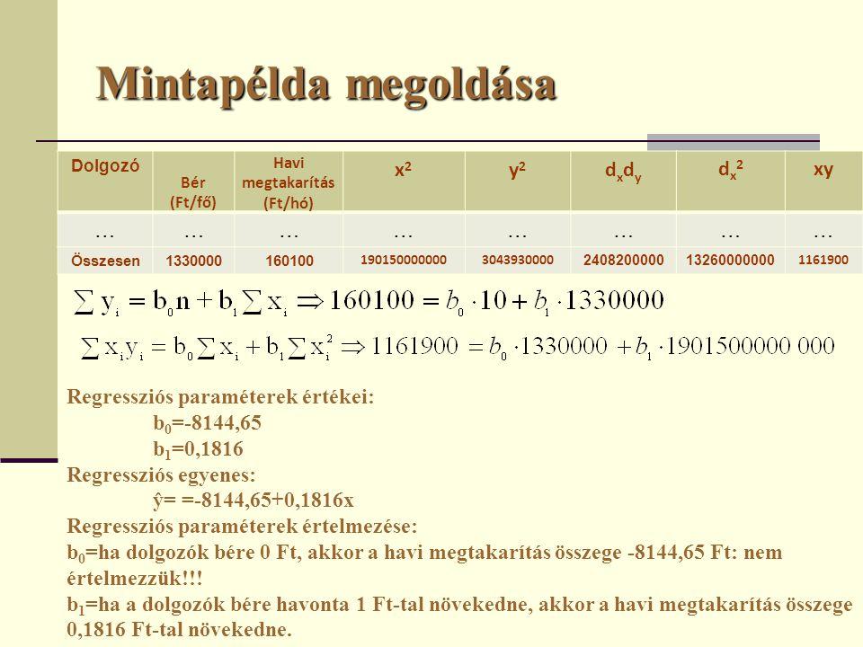 Mintapélda megoldása Dolgozó Bér (Ft/fő) Havi megtakarítás (Ft/hó) x2x2 y2y2 dxdydxdy dx2dx2 xy …………………… Összesen1330000160100 1901500000003043930000