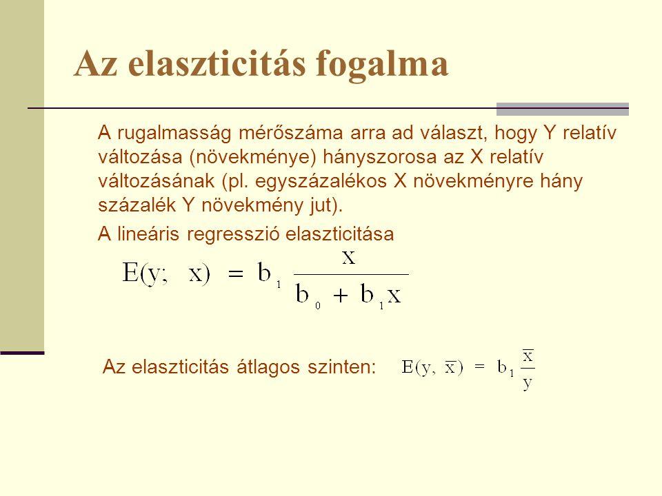 Az elaszticitás fogalma A rugalmasság mérőszáma arra ad választ, hogy Y relatív változása (növekménye) hányszorosa az X relatív változásának (pl. egys