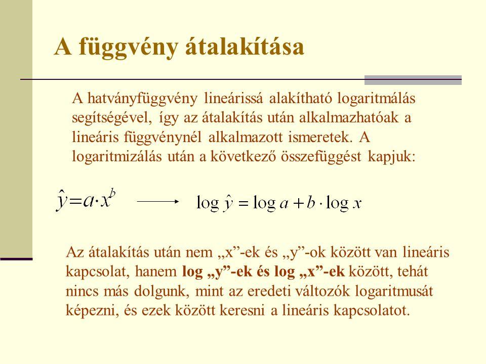 A függvény átalakítása A hatványfüggvény lineárissá alakítható logaritmálás segítségével, így az átalakítás után alkalmazhatóak a lineáris függvénynél