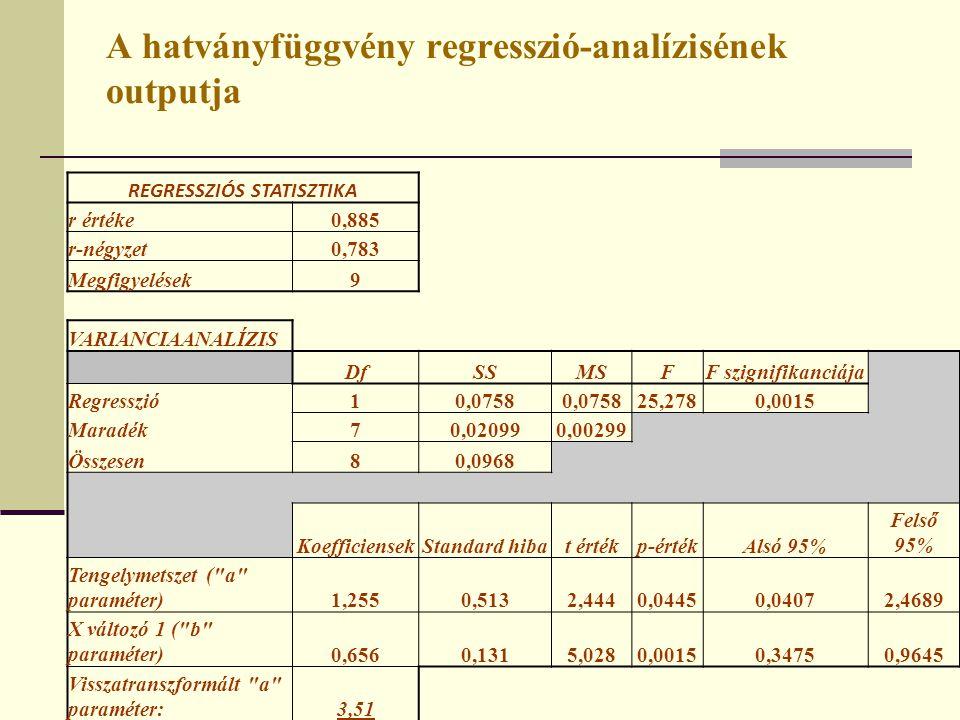 A hatványfüggvény regresszió-analízisének outputja REGRESSZIÓS STATISZTIKA r értéke0,885 r-négyzet0,783 Megfigyelések9 VARIANCIAANALÍZIS DfSSMSFF szig