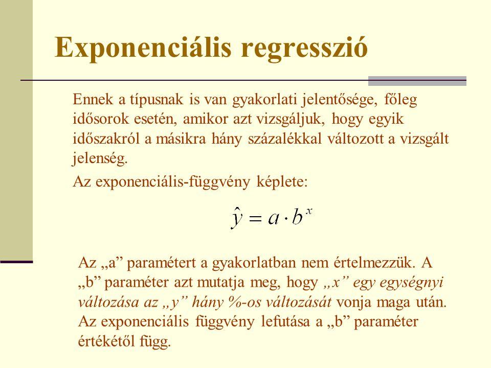 Exponenciális regresszió Ennek a típusnak is van gyakorlati jelentősége, főleg idősorok esetén, amikor azt vizsgáljuk, hogy egyik időszakról a másikra