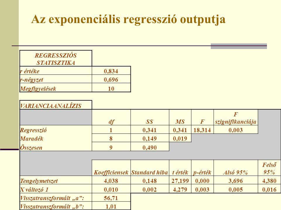 Az exponenciális regresszió outputja REGRESSZIÓS STATISZTIKA r értéke0,834 r-négyzet0,696 Megfigyelések10 VARIANCIAANALÍZIS dfSSMSF F szignifikanciája