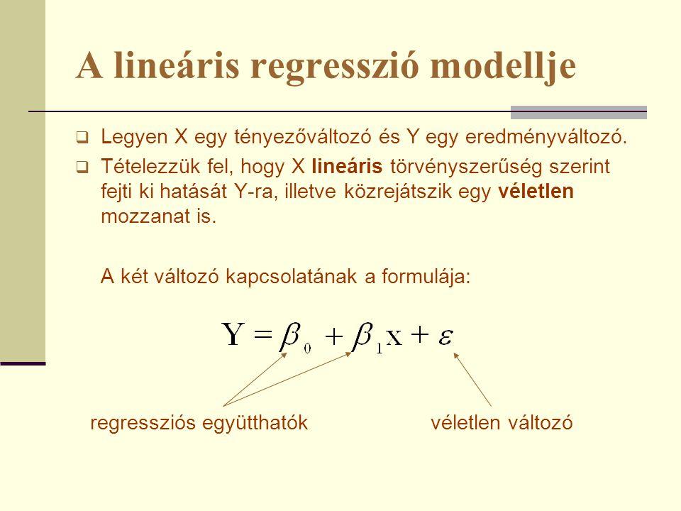 A lineáris regresszió modellje  Legyen X egy tényezőváltozó és Y egy eredményváltozó.  Tételezzük fel, hogy X lineáris törvényszerűség szerint fejti