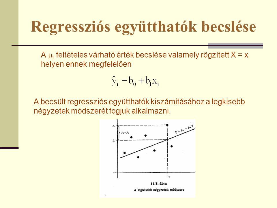 Regressziós együtthatók becslése A  i feltételes várható érték becslése valamely rögzített X = x i helyen ennek megfelelően A becsült regressziós egy