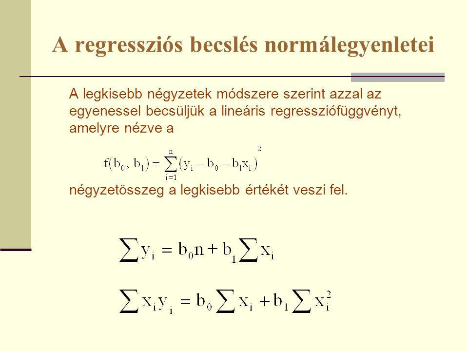 A regresszió-függvények fontosabb tulajdonságai  A regressziós együtthatók becslése torzítatlan: M(b 0 ) =  0 és M(b 1 ) =  1  A feltételes várható érték torzítatlan becslése M( ŷ i ) =  i  A b 0 és b 1 a regressziós paraméterek legjobb lineáris torzítatlan becslései, abban az értelemben, hogy legkisebb a szórásuk (standard hibájuk).