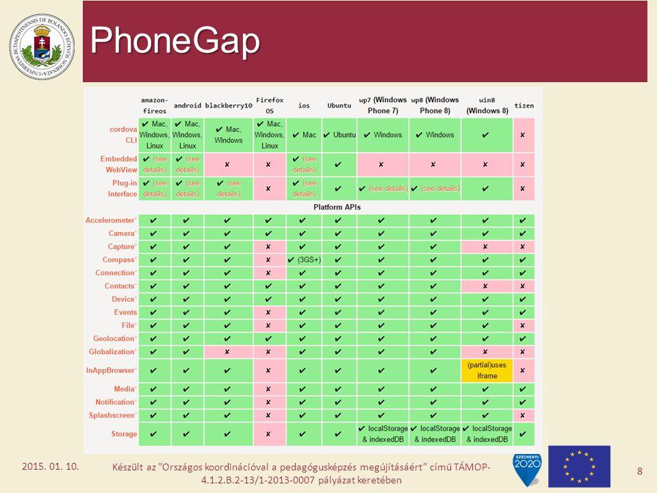 PhoneGap Készült az