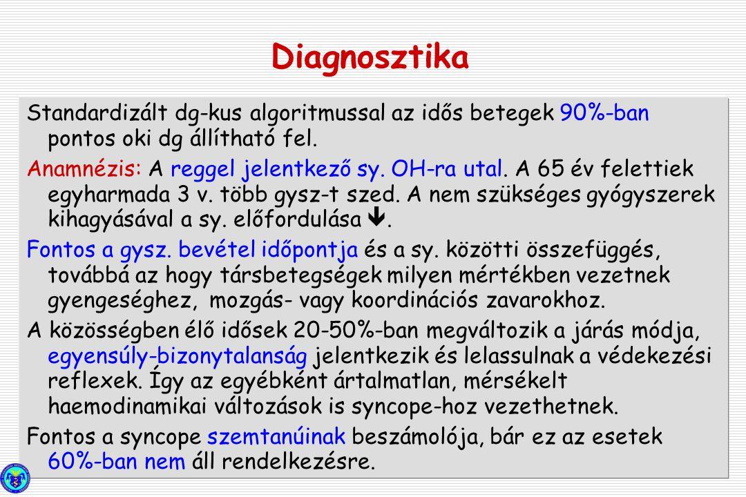 Standardizált dg-kus algoritmussal az idős betegek 90%-ban pontos oki dg állítható fel. Anamnézis: A reggel jelentkező sy. OH-ra utal. A 65 év feletti