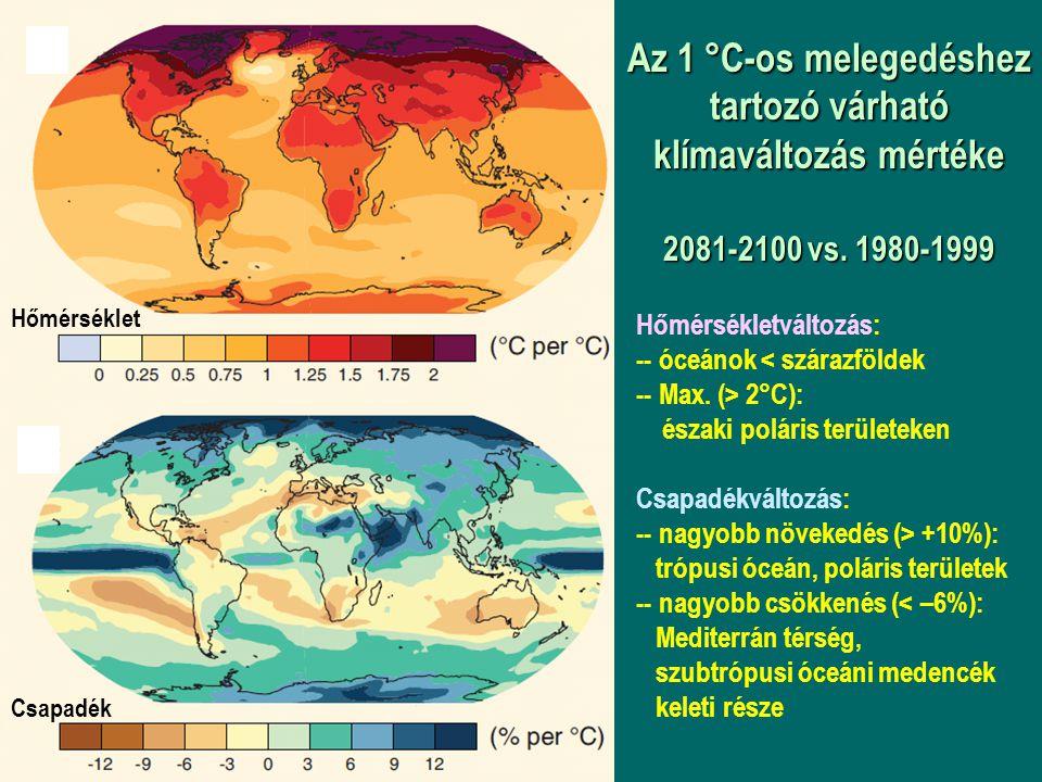 Az 1 °C-os melegedéshez tartozó várható klímaváltozás mértéke 2081-2100 vs. 1980-1999 Hőmérséklet Csapadék Hőmérsékletváltozás: -- óceánok < szárazföl