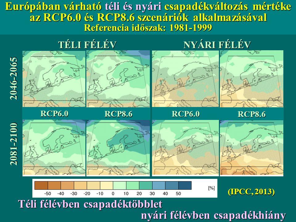 TÉLI FÉLÉV NYÁRI FÉLÉV 2046-2065 2081-2100 RCP6.0 RCP6.0 RCP8.6 RCP8.6 Európában várható téli és nyári csapadékváltozás mértéke az RCP6.0 és RCP8.6 szcenáriók alkalmazásával Referencia időszak: 1981-1999 (IPCC, 2013) Téli félévben csapadéktöbblet nyári félévben csapadékhiány