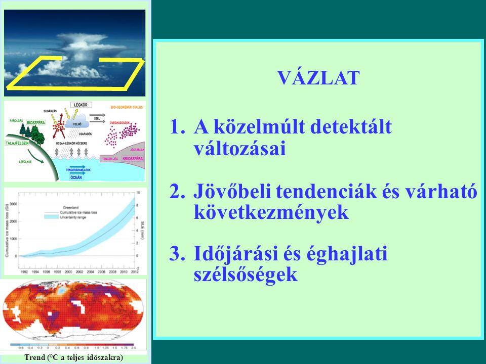 VÁZLAT 1.A közelmúlt detektált változásai 2.Jövőbeli tendenciák és várható következmények 3.Időjárási és éghajlati szélsőségek Trend (°C a teljes idős