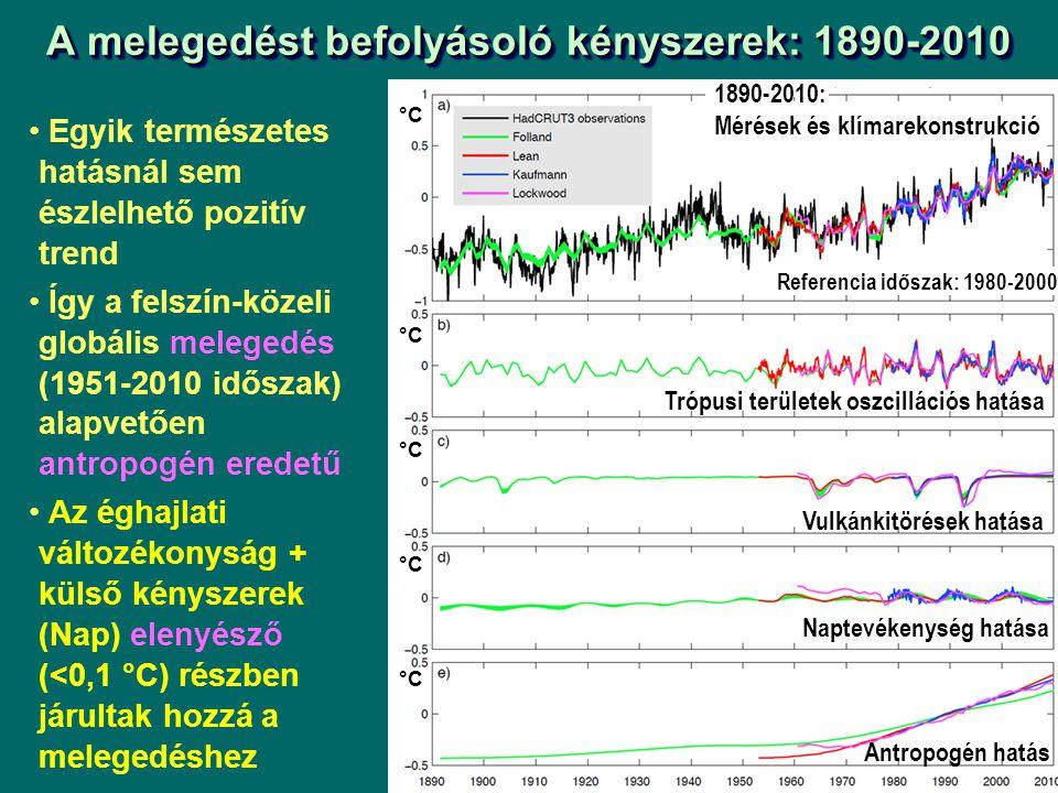 A melegedést befolyásoló kényszerek: 1890-2010 Egyik természetes hatásnál sem észlelhető pozitív trend Így a felszín-közeli globális melegedés (1951-2010 időszak) alapvetően antropogén eredetű Az éghajlati változékonyság + külső kényszerek (Nap) elenyésző (<0,1 °C) részben járultak hozzá a melegedéshez Trópusi területek oszcillációs hatása °C Vulkánkitörések hatása Naptevékenység hatása Antropogén hatás Referencia időszak: 1980-2000 1890-2010: Mérések és klímarekonstrukció