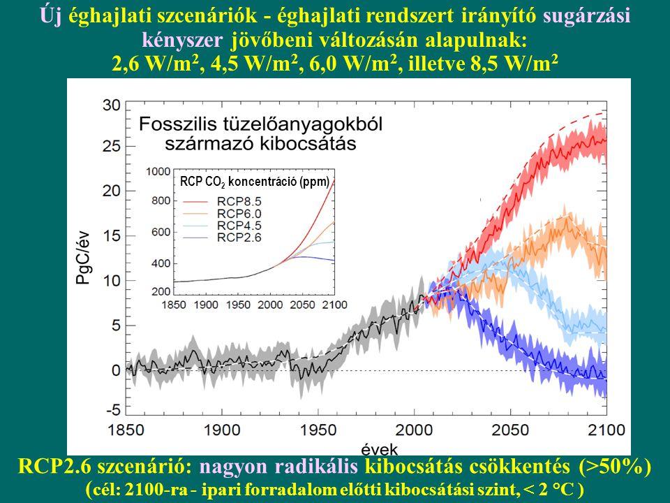 Új éghajlati szcenáriók - éghajlati rendszert irányító sugárzási kényszer jövőbeni változásán alapulnak: 2,6 W/m 2, 4,5 W/m 2, 6,0 W/m 2, illetve 8,5