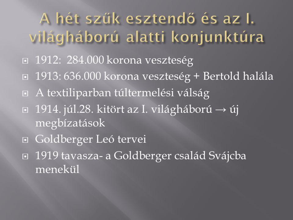  1912: 284.000 korona veszteség  1913: 636.000 korona veszteség + Bertold halála  A textiliparban túltermelési válság  1914.