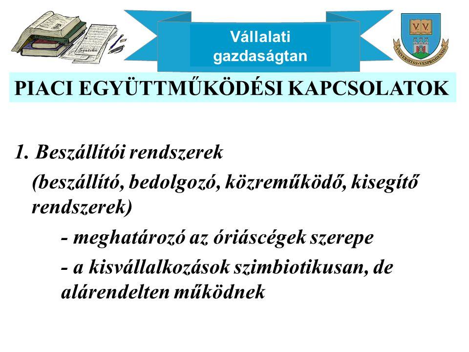 Vállalati gazdaságtan PIACI EGYÜTTMŰKÖDÉSI KAPCSOLATOK 1.