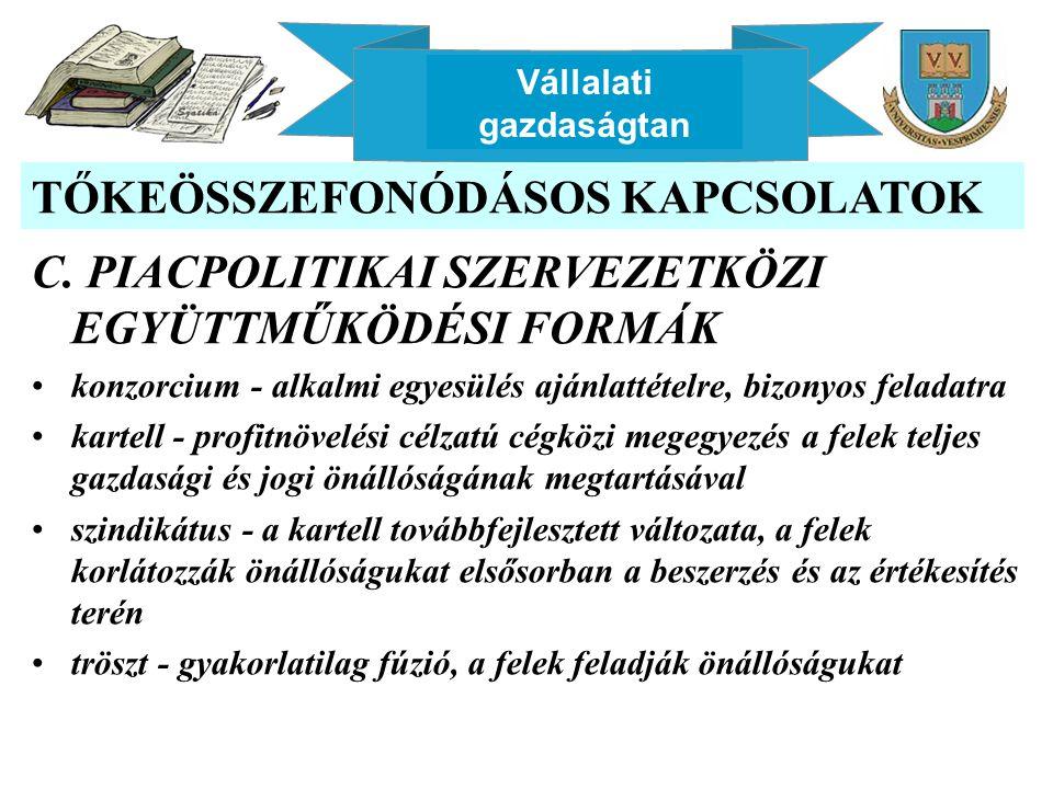 Vállalati gazdaságtan TŐKEÖSSZEFONÓDÁSOS KAPCSOLATOK C.