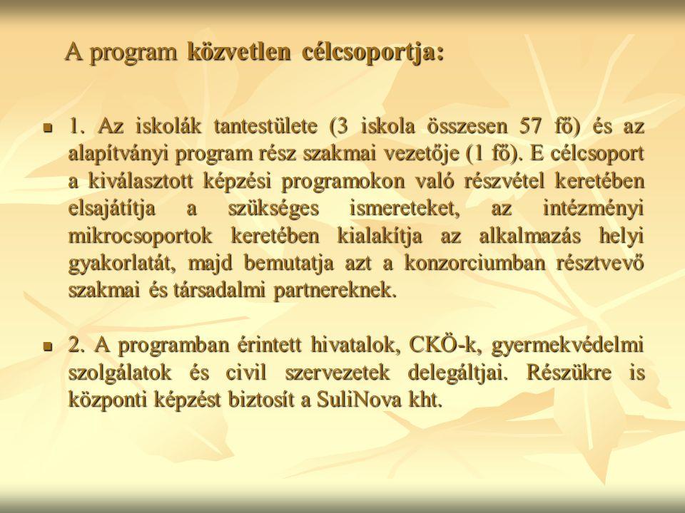 A program közvetlen célcsoportja: 1.