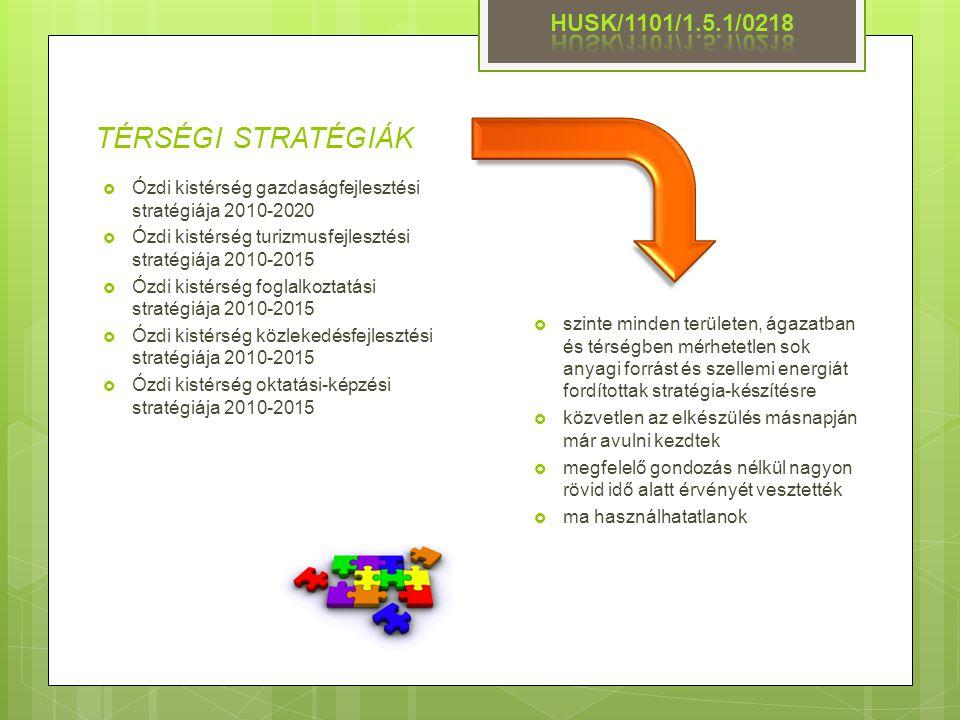 TÉRSÉGI STRATÉGIÁK  Ózdi kistérség gazdaságfejlesztési stratégiája 2010-2020  Ózdi kistérség turizmusfejlesztési stratégiája 2010-2015  Ózdi kistér