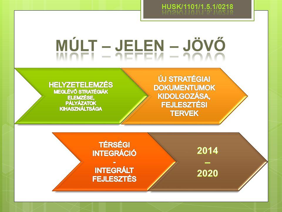 PÁLYÁZATOK ÚTJÁN Forrás: NFÜ Pályázati kereső adatbázis http://www.nfu.hu/content/57http://www.nfu.hu/content/57 2008.