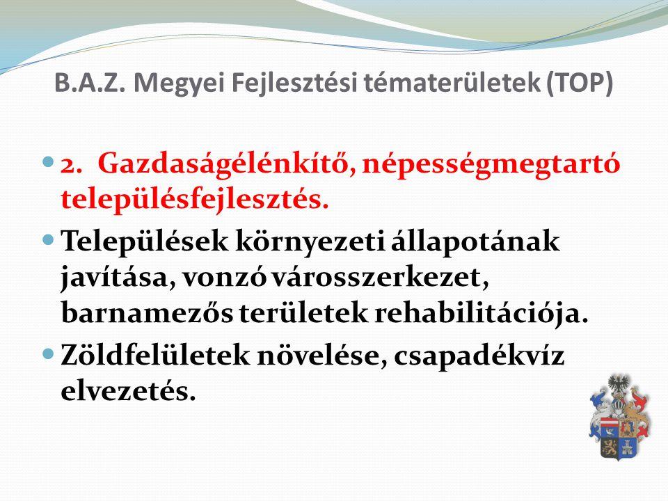 B.A.Z. Megyei Fejlesztési tématerületek (TOP) 2. Gazdaságélénkítő, népességmegtartó településfejlesztés. Települések környezeti állapotának javítása,