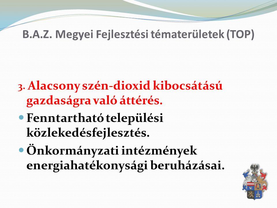 B.A.Z. Megyei Fejlesztési tématerületek (TOP) 3. Alacsony szén-dioxid kibocsátású gazdaságra való áttérés. Fenntartható települési közlekedésfejleszté