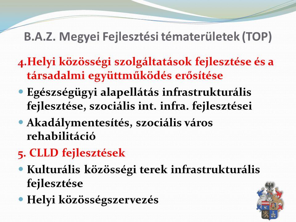 B.A.Z. Megyei Fejlesztési tématerületek (TOP) 4.Helyi közösségi szolgáltatások fejlesztése és a társadalmi együttműködés erősítése Egészségügyi alapel