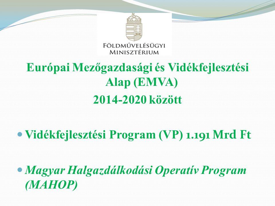 Európai Mezőgazdasági és Vidékfejlesztési Alap (EMVA) 2014-2020 között Vidékfejlesztési Program (VP) 1.191 Mrd Ft Magyar Halgazdálkodási Operatív Prog