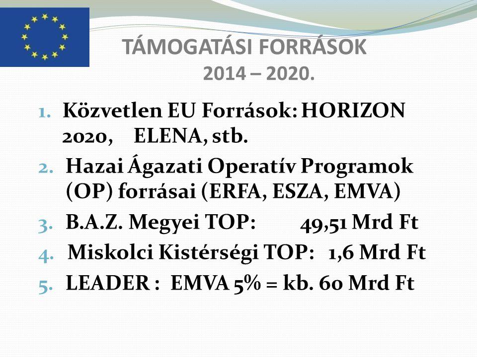 TÁMOGATÁSI FORRÁSOK 2014 – 2020. 1. Közvetlen EU Források: HORIZON 2020, ELENA, stb. 2. Hazai Ágazati Operatív Programok (OP) forrásai (ERFA, ESZA, EM