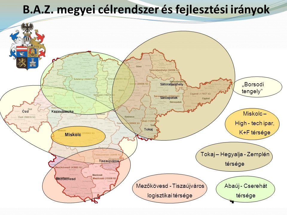 """B.A.Z. megyei célrendszer és fejlesztési irányok """" Borsodi tengely"""" Miskolc Miskolc – High - tech ipar, K+F térsége Mezőkövesd - Tiszaújváros logiszti"""