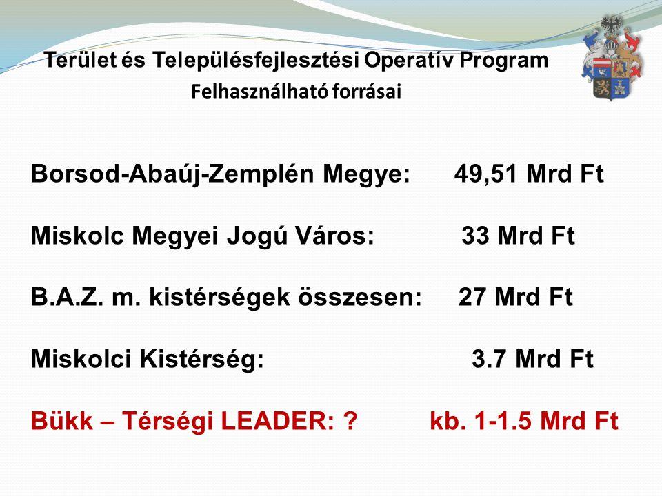 Terület és Településfejlesztési Operatív Program Felhasználható forrásai Borsod-Abaúj-Zemplén Megye: 49,51 Mrd Ft Miskolc Megyei Jogú Város: 33 Mrd Ft