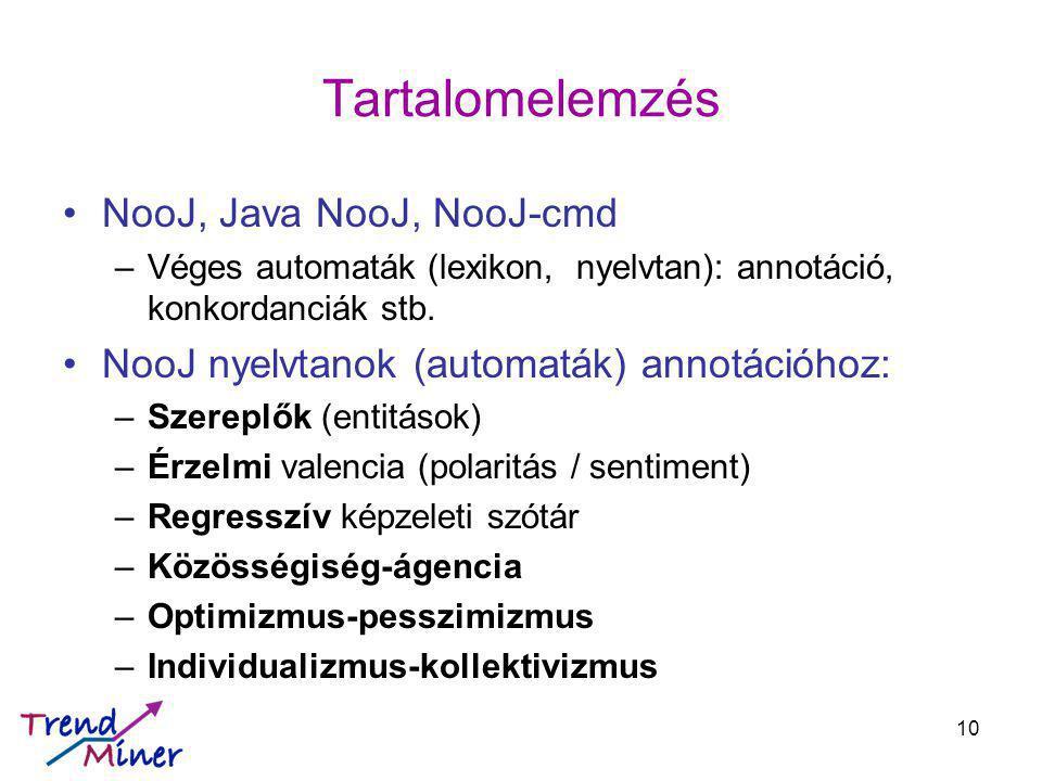Tartalomelemzés NooJ, Java NooJ, NooJ-cmd –Véges automaták (lexikon, nyelvtan): annotáció, konkordanciák stb.
