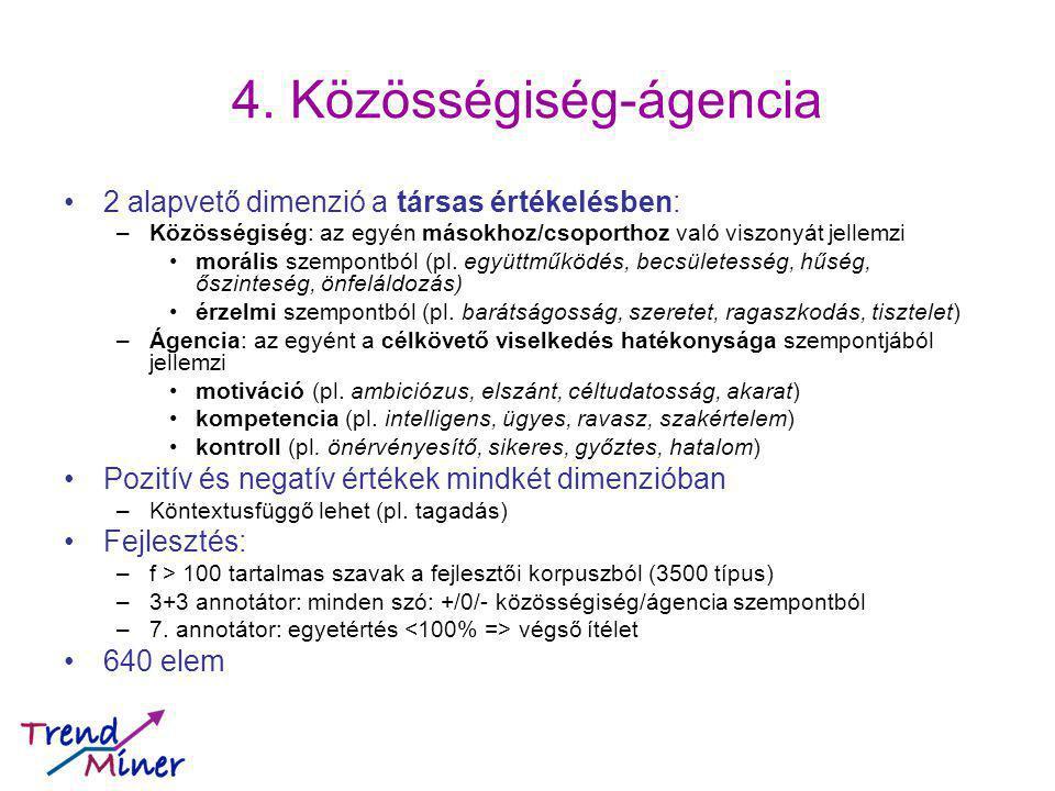 4. Közösségiség-ágencia 2 alapvető dimenzió a társas értékelésben: –Közösségiség: az egyén másokhoz/csoporthoz való viszonyát jellemzi morális szempon