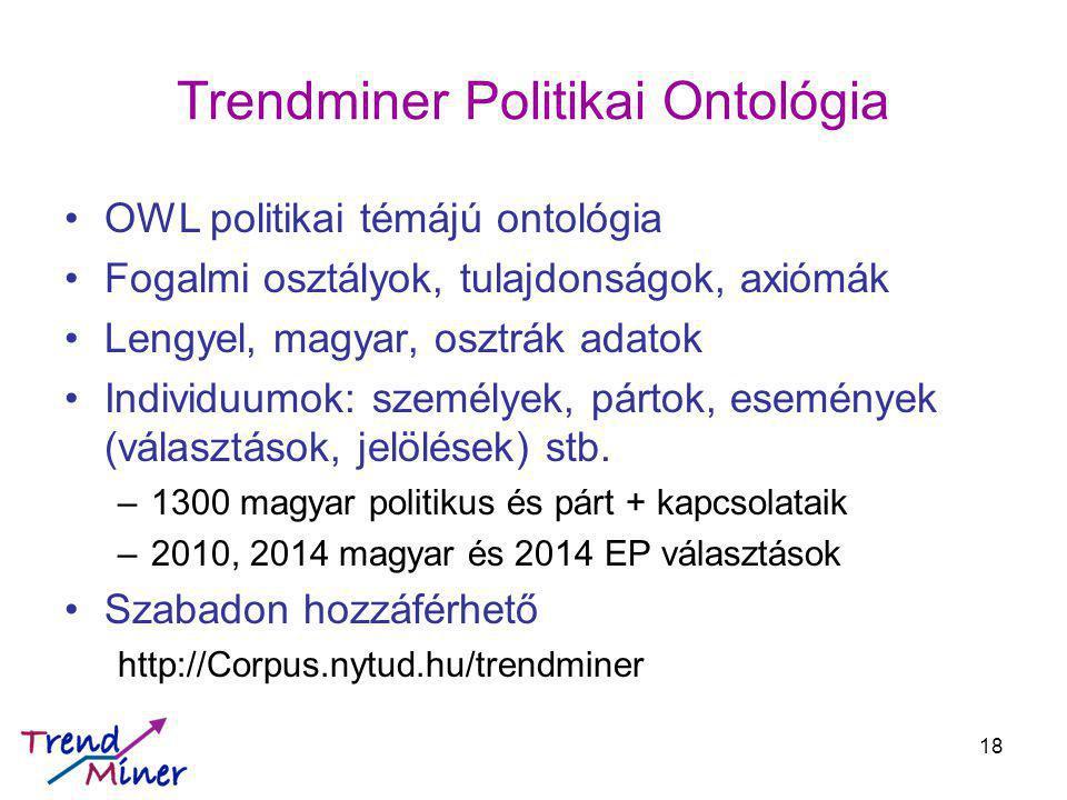 Trendminer Politikai Ontológia OWL politikai témájú ontológia Fogalmi osztályok, tulajdonságok, axiómák Lengyel, magyar, osztrák adatok Individuumok: személyek, pártok, események (választások, jelölések) stb.