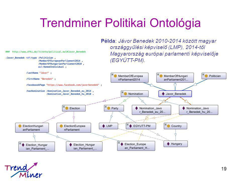 19 Példa: Jávor Benedek 2010-2014 között magyar országgyűlési képviselő (LMP), 2014-től Magyarország európai parlamenti képviselője (EGYÜTT-PM).