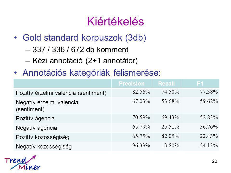 Kiértékelés PrecisionRecallF1 Pozitív érzelmi valencia (sentiment) 82.56%74.50%77.38% Negatív érzelmi valencia (sentiment) 67.03%53.68%59.62% Pozitív ágencia 70.59%69.43%52.83% Negatív ágencia 65.79%25.51%36.76% Pozitív közösségiség 65.75%82.05%22.43% Negatív közösségiség 96.39%13.80%24.13% 20 Gold standard korpuszok (3db) –337 / 336 / 672 db komment –Kézi annotáció (2+1 annotátor) Annotációs kategóriák felismerése: